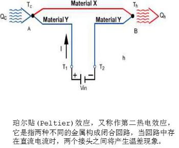 电路 电路图 电子 原理图 350_289